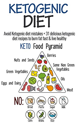 dos and donts keto diet