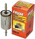 Fram Automotive Replacement Fuel Filters