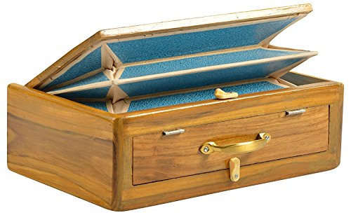 Sruthi, Manual shruthi box,shruthi box pedal,Shruthi Indian Musical Instrument,shruti box music,indian shruti box