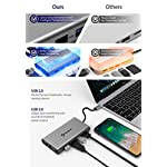 UtechSmart USB C Hub, USB C Dock,9 in1 Triple Display USB C Docking Station Adapter with 4K HDMI, VGA, 100W PD, 4 USB… 13 【Latest version All-in-one USB C Docking Station】Connect to the latest MacBook or USB-C devices with the multiport USB-C dock featuring a 4K HDMI port, a VGA port,a USB C charging port with 100W power delivery, SD/TF card reader, 3 USB 3.0, a USB 2.0 Port. 【MST Triple display】Expand dual screens with our USB C dock, boost efficiency 3 times. Flexibling process multiple apps via triple display. HDMI & VGA port support up to 4K@30Hz &1080P@60Hz respectively or dual 1080P. Mac OS don't support extend mode. 【100W Power Delivery& High-speed Data transfer】USB Type C docking station blazing-fast charges your MacBook Pro or other Type-C devices while connecting 100W USB C PD port. 3 USB 3.0 Ports with 5Gbps data transfer rate and 4.5W (5V/900mA) Power output.