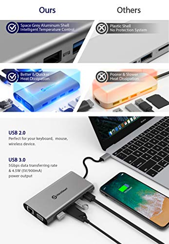 UtechSmart USB C Hub, USB C Dock,9 in1 Triple Display USB C Docking Station Adapter with 4K HDMI, VGA, 100W PD, 4 USB… 6 【Latest version All-in-one USB C Docking Station】Connect to the latest MacBook or USB-C devices with the multiport USB-C dock featuring a 4K HDMI port, a VGA port,a USB C charging port with 100W power delivery, SD/TF card reader, 3 USB 3.0, a USB 2.0 Port. 【MST Triple display】Expand dual screens with our USB C dock, boost efficiency 3 times. Flexibling process multiple apps via triple display. HDMI & VGA port support up to 4K@30Hz &1080P@60Hz respectively or dual 1080P. Mac OS don't support extend mode. 【100W Power Delivery& High-speed Data transfer】USB Type C docking station blazing-fast charges your MacBook Pro or other Type-C devices while connecting 100W USB C PD port. 3 USB 3.0 Ports with 5Gbps data transfer rate and 4.5W (5V/900mA) Power output.