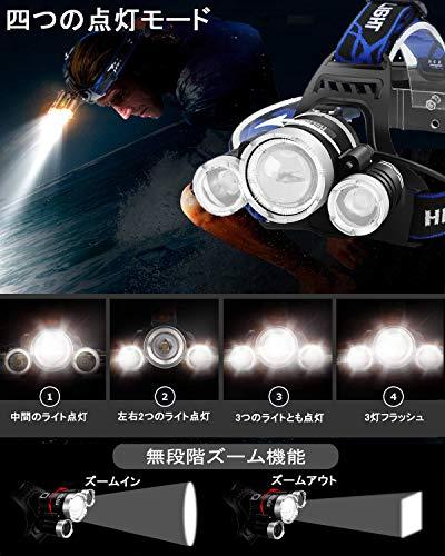 Helius『LEDヘッドライト』