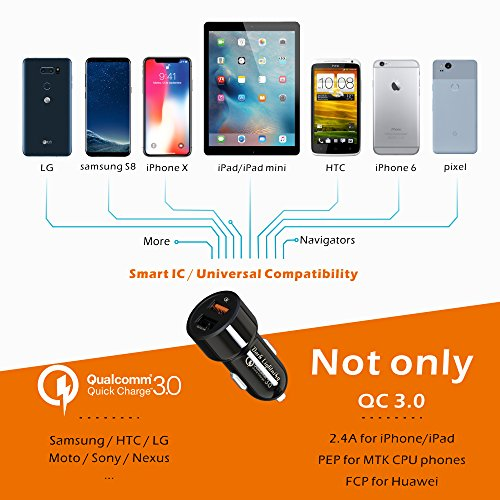 Dual USB Fast Car Charger,QC3.0 Adapter for Android Universal Cell Phone,