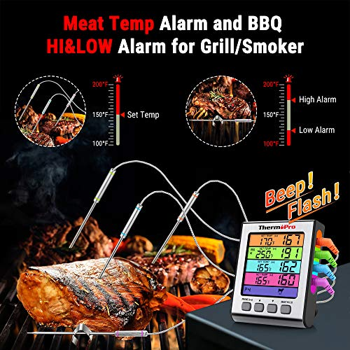 ThermoPro TP17H Digital BBQ Oven Smoker Thermometer with 4 Temperature Probes for Beef Turkey Meat Candy Deep Fry Cooking Thermometer