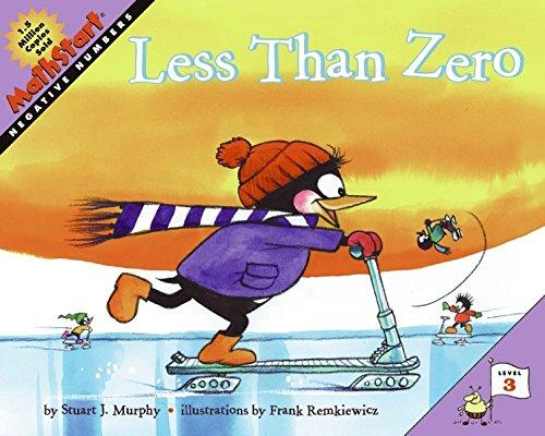 Less Than Zero (MathStart 3)