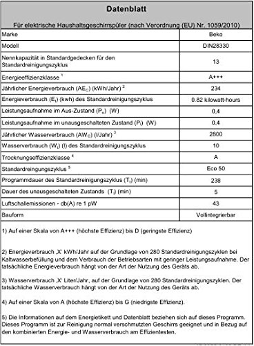 Beko DIN28330 Geschirrspüler Vollintegriert / A+++ / - 7