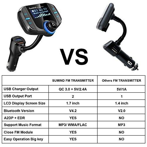 Transmisor FM Bluetooth con 1,7 Pulgadas de Pantalla y Puertos Dual USB (Negro)