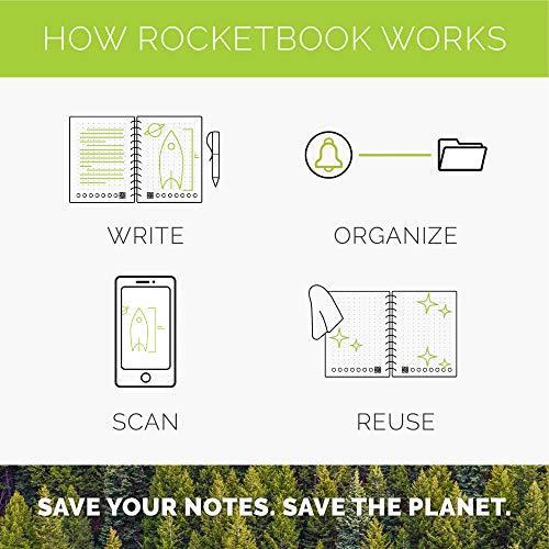 Rocketbook Fusion (Executive A5)