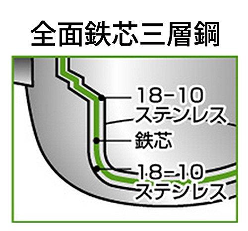 『宮崎製作所 オブジェ 片手鍋 ミルクパン 12cm 日本製 5年保証 IH対応 軽量 OJ-1』の3枚目の画像