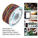 Cable Eléctrico Colores, 8 Hilos, Cable de Cobre Estañado de Prueba, Flexible, Aislamiento, Usar para Placa de Pruebas, Prueba Electrónica y Cables de Soldadura de PCB, P / N B-30-1000 280M