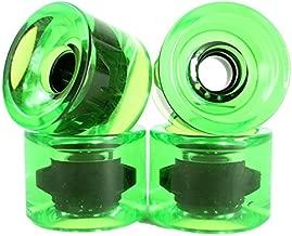 Super Blanks 70mm 78a Gel Soft Longboard Wheels