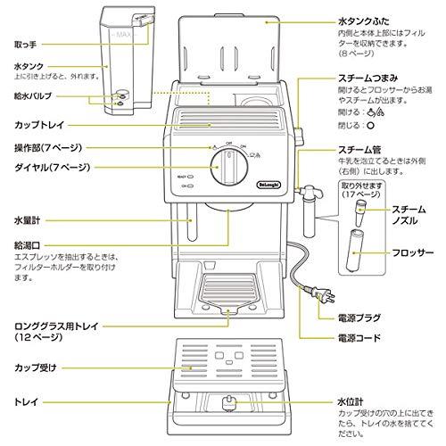 デロンギ(DeLonghi)アクティブエスプレッソ・カプチーノメーカーECP3220J-BK