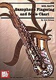 Saxophone Fingering & Scale Chart