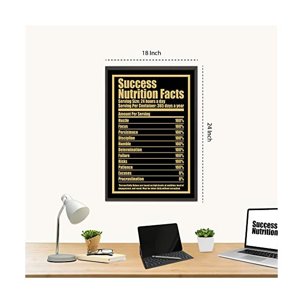 fitness nutrition Nion Body Wall Art for Office and Home – Motivational Artwork Poster – Inspirational