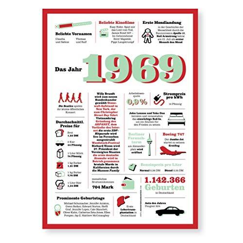 Tolle Geschenkidee: Jahreschronik 1969
