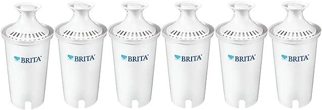 5 micron air filter