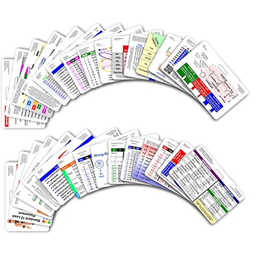 Comprehensive Horizontal Badge Card Reference Set - 30 Cards