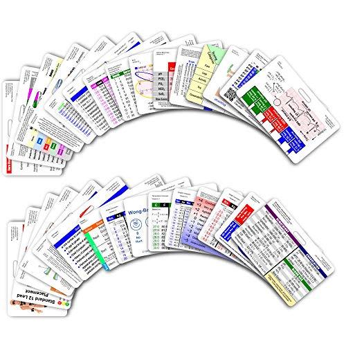Comprehensive Horizontal Badge Card Reference Set - 30 Cards