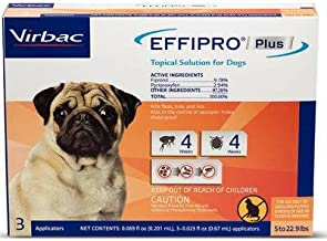 Effipro Plus Topical Solution 3 Month Supply