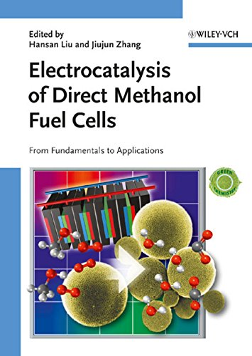 Electrocatalysis of Direct Methanol Fuel Cells: From Fundamentals to Applications