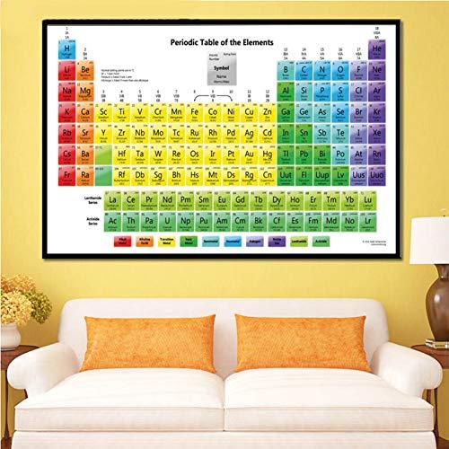 EBONP Wand Kunstdruck Leinwand Gemälde Periodensystem der Elemente Tabelle Chemische Wissenschaft Poster Künstlerische Drucke an der Wand Wandbilder für Wohnzimmer Dekoration-20x28inch