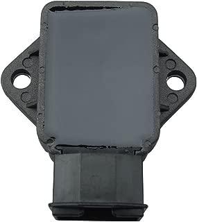 shamofeng Voltage Regulator Rectifier For Honda CBR 600 F4 F3 F2 1991-2000 CBR 900RR 1993-1999