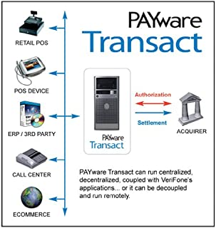 Payware Transact Standard (includes Report and Settlement Management)