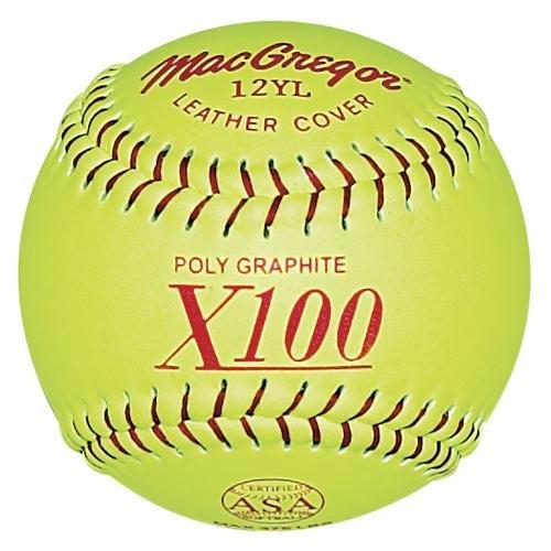 Fast-Pitch Softballs