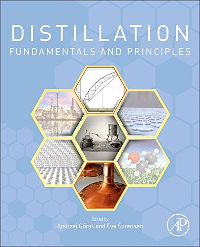 distillation principles - 2