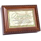 Easily Personalize With Your Own Photos And Messages Makes A Perfect Gift Or Family Keepsake. Beautiful Woodgrain Finish. Plays Light Up My Life