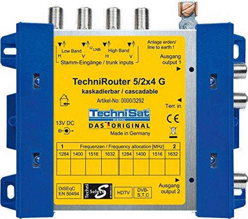 TechniSat TechniRouter 5/2x4 digitale Einkabellösung für Satellitenempfang inkl. Netzteil