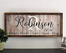 Amazon Com Personalized Signs For Home