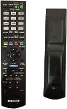 Best rm aau113 remote Reviews