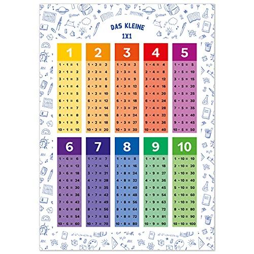 kizibi® 1x1 Poster, Einmaleins Trainer für Kinder, Lernposter DIN A2, 1x1 Lernen, Mathematik für die Grundschule, das kleine Einmaleins   inklusive Übungsblatt