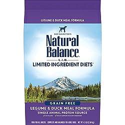 Natural Balance LID Limited Ingredients Food