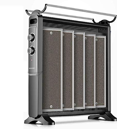 SCLTQ Calefactor para camping, calefactor eléctrico de doble velocidad, potencia máxima de 2200 W, para el hogar, la oficina