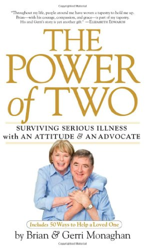 the power of two - 8