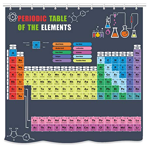 "UNIFEEL 2019 Updated Periodic Table of Elements Shower Curtain Colorful Design Grey Background. Science Freak Chemistry Lovers for Fun Learning, 71""x71"""