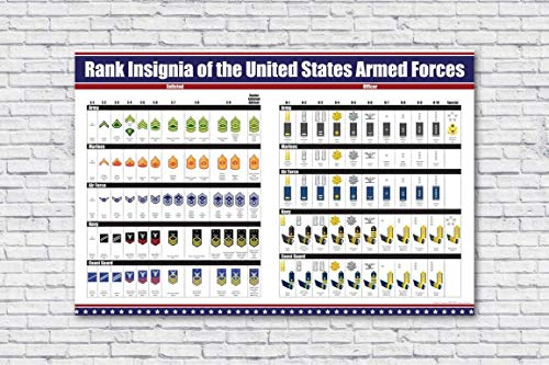 Us Military Ranks, United States Enlisted and Officer Insignia, Army Beautiful Wall Art Poster, Canvas Home Decor Print