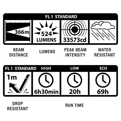 MAG-LITE(マグライト)懐中電灯LEDML300L2D.CELLST23016ブラック