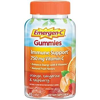 Best emergency gummies Reviews