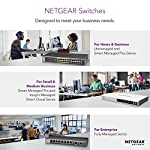NETGEAR 10-Port PoE Gigabit Ethernet Smart Switch (GS310TP) - Managed with 8 x PoE+ @ 55W, 2 x 1G SFP, Desktop, Fanless… 11 ETHERNET PORT CONFIGURATION 8 Gigabit ports POWER-OVER-ETHERNET 8 PoE+ ports with 55 Watts total power budget FLEXIBILITY FROM UPLINK PORTS 2 x 1G SFP ports