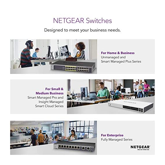 NETGEAR 10-Port PoE Gigabit Ethernet Smart Switch (GS310TP) - Managed with 8 x PoE+ @ 55W, 2 x 1G SFP, Desktop, Fanless… 5 ETHERNET PORT CONFIGURATION 8 Gigabit ports POWER-OVER-ETHERNET 8 PoE+ ports with 55 Watts total power budget FLEXIBILITY FROM UPLINK PORTS 2 x 1G SFP ports