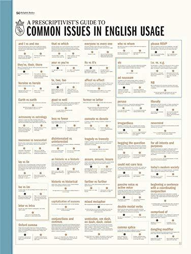 Pop Chart Lab - Guía para el prescriptivista de Problemas comunes en el Uso en inglés