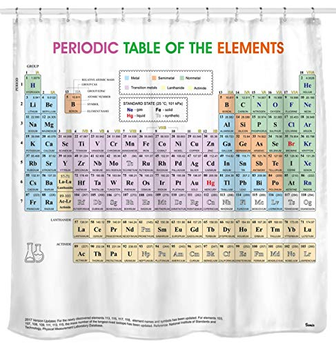Updated Periodic Table of Elements Shower Curtain. Fabric Shower Curtains for Chemistry Students and Teacher Use as Poster.