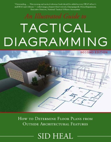 An Illustrated Guide to Tactical...