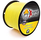 Electric Dog Fence Wire