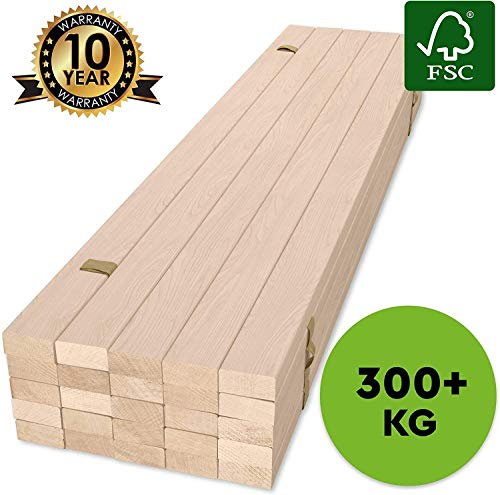 Hansales Rollrost 80x200cm - 300 kg 25 Leisten - Hochwertiger Extra starker Rollattenrost aus echtem Birkenholz - FSC Lattenrost unbehandelt - Lattenrollrost Premium