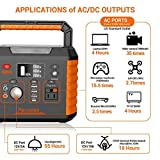 Portable Camping Generator, 330W/78000mAh Portable Power Station, CPAP Battery Power Supply,Solar Generator with110V AC, 12V/10A DC,QC3.0 &TypeC, Wireless Charger,SOS Light (Renewed)