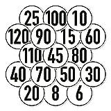 2x Geschwindigkeitsaufkleber Aufkleber Geschwindigkeit gemäß §58 StVZO 6-180 km/h weiß (10cm, 80 km/h)
